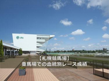 【札幌競馬場】重馬場での血統別レース成績